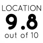 the best location rating